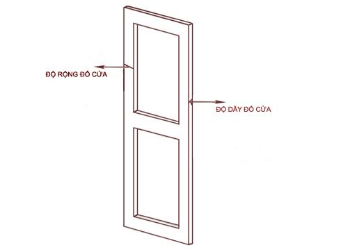 Tiêu chuẩn để lắp đặt khóa cửa thông minh EUROLOCK